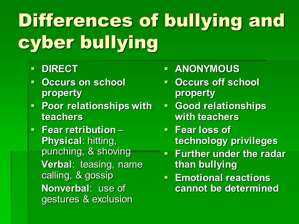Differences of bullying and cyber bullying  DIRECT  Occurs on school property  Poor relationships with teachers  Fear retribution – Physical: hitting, punching, & shoving Verbal: teasing, name calling, & gossip Verbal: teasing, name calling, & gossip Nonverbal: use of gestures & exclusion Nonverbal: use of gestures & exclusion  ANONYMOUS  Occurs off school property  Good relationships with teachers  Fear loss of technology privileges  Further under the radar than bullying  Emotional reactions cannot be determined