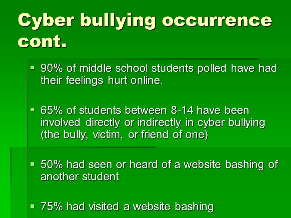 Cyber bullying occurrence cont.