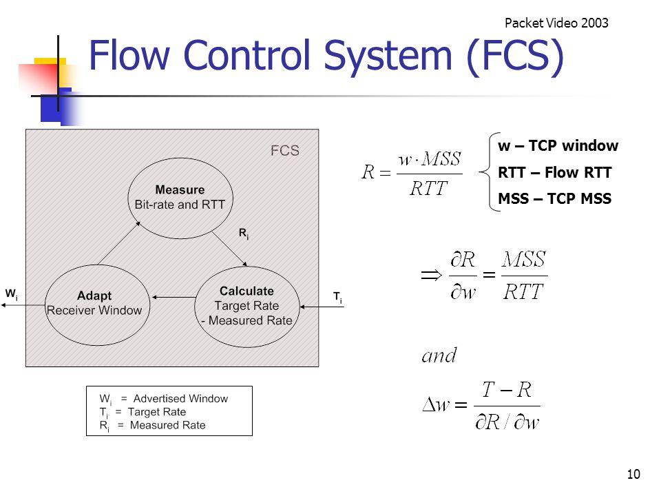 Packet Video 2003 10 Flow Control System (FCS) w – TCP window RTT – Flow RTT MSS – TCP MSS