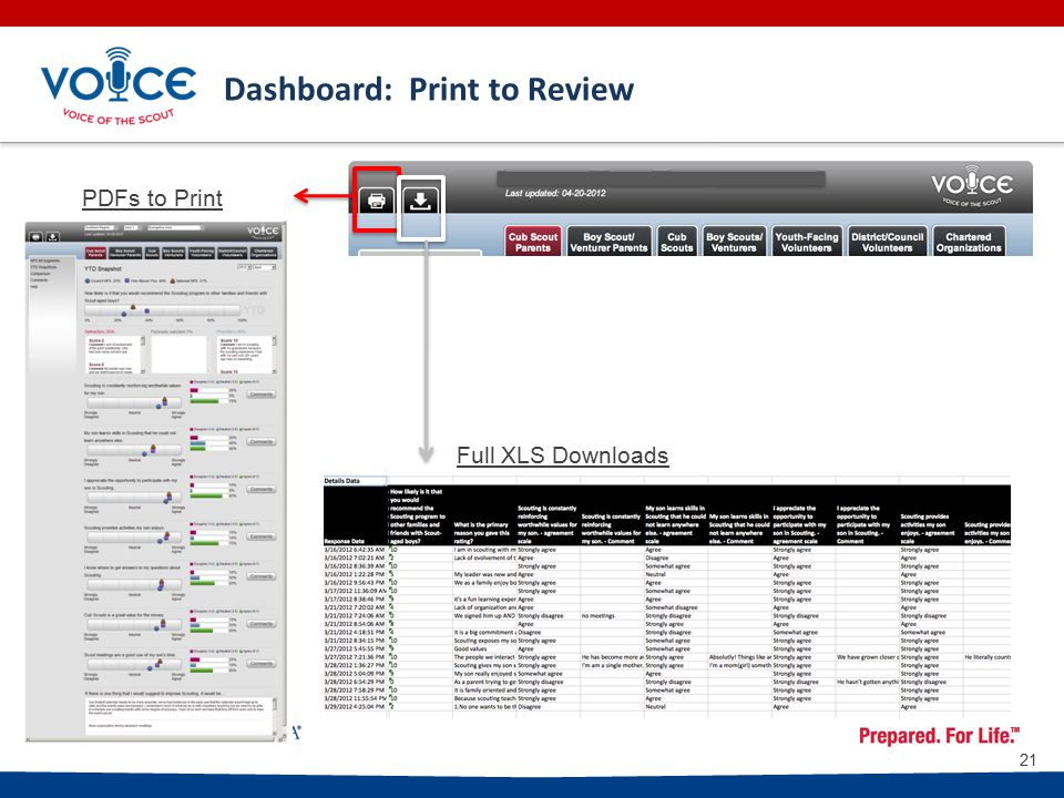 Dashboard: Print to Review PDFs to Print Full XLS Downloads 21