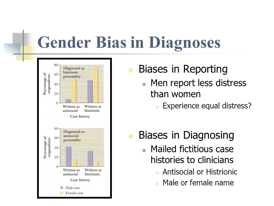 Gender Bias in Diagnoses Biases in Reporting Men report less distress than women Experience equal distress? Biases in Diagnosing Mailed fictitious cas