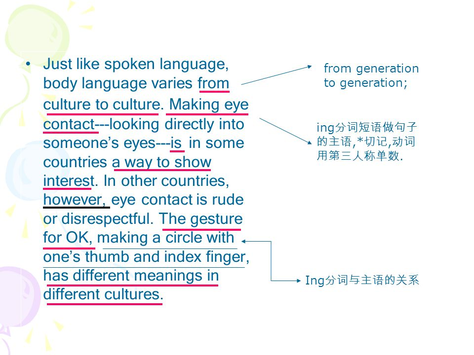 Just like spoken language, body language varies from culture to culture.
