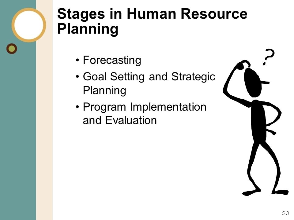 5-3 Stages in Human Resource Planning Forecasting Goal Setting and Strategic Planning Program Implementation and Evaluation