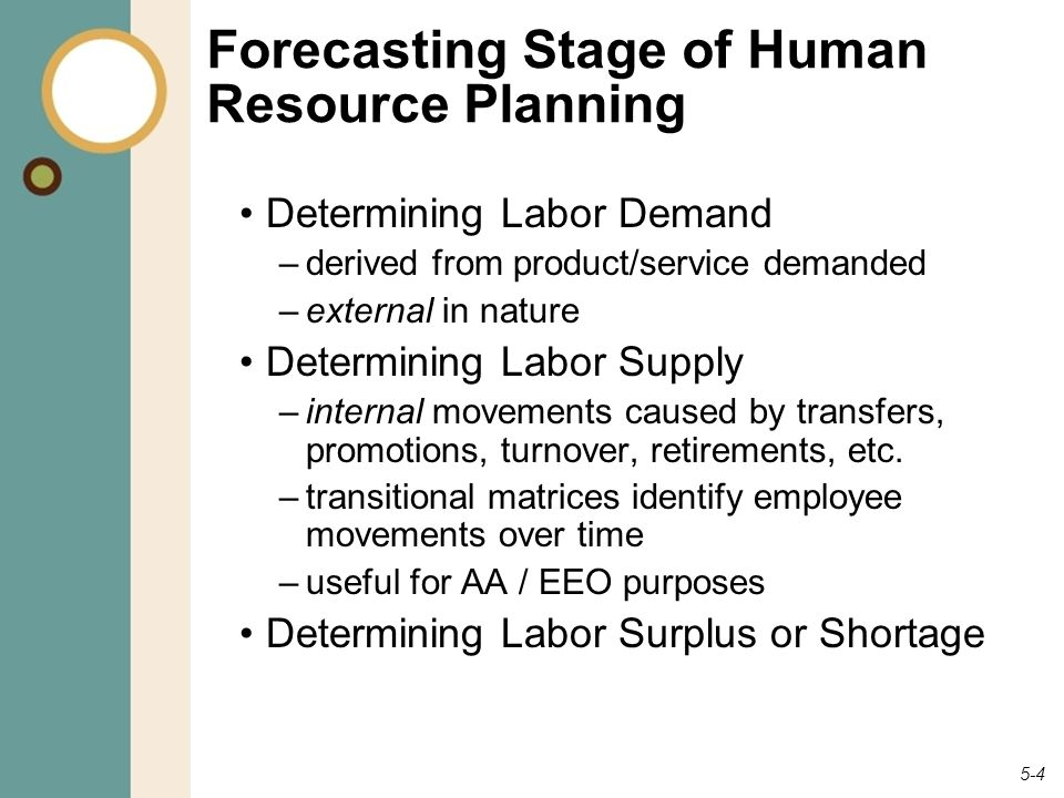 5-4 Forecasting Stage of Human Resource Planning Determining Labor Demand –derived from product/service demanded –external in nature Determining Labor
