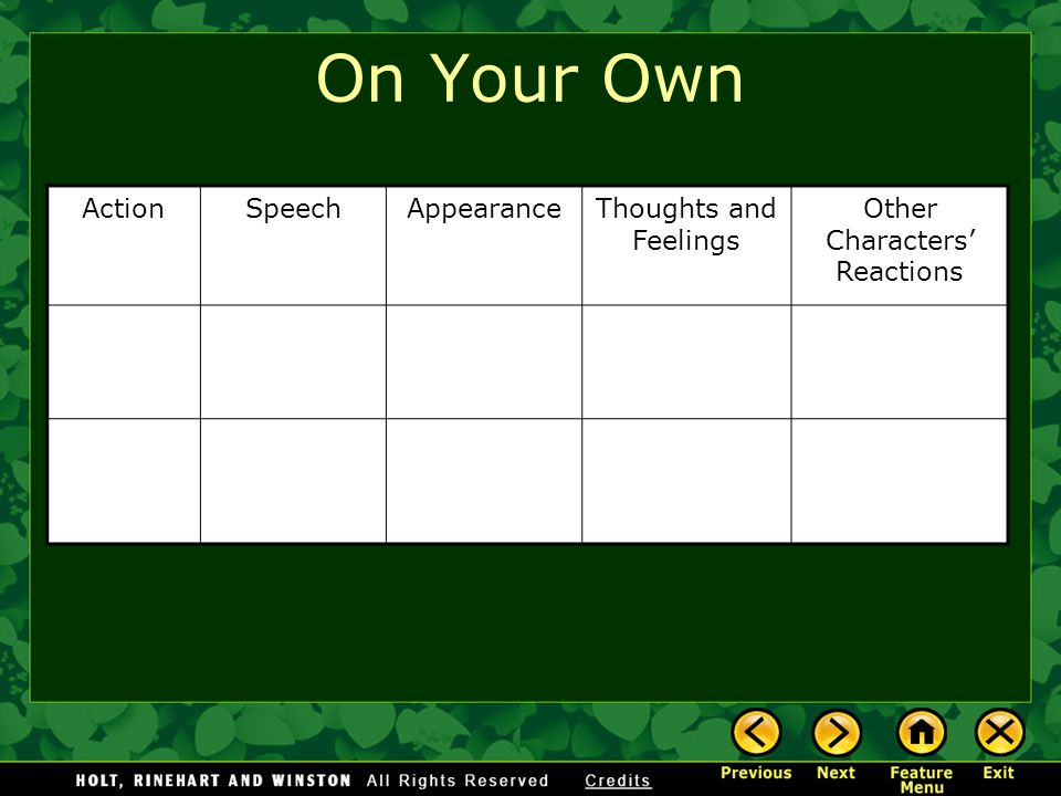 On Your Own ActionSpeechAppearanceThoughts and Feelings Other Characters' Reactions