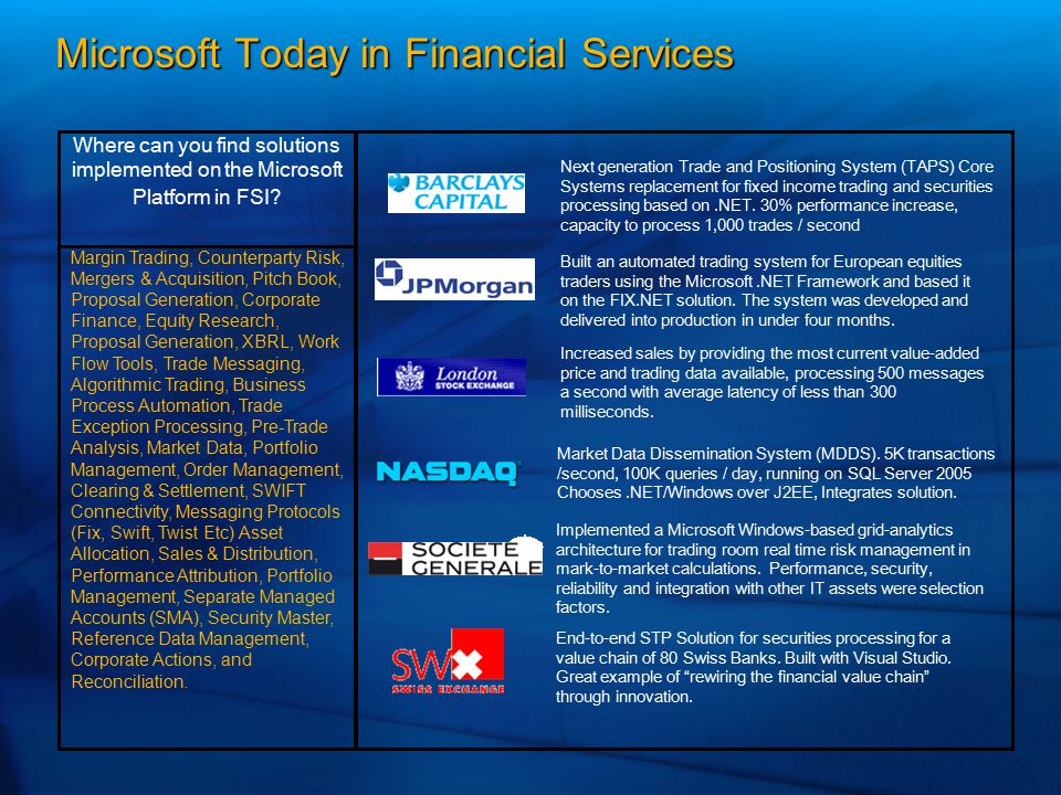 Microsoft Today in Financial Services Where can you find solutions implemented on the Microsoft Platform in FSI? Market Data Dissemination System (MDD