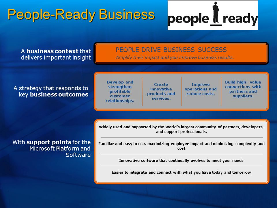 People-Ready Business PEOPLE DRIVE BUSINESS SUCCESS Amplify their impact and you improve business results. A business context that delivers important