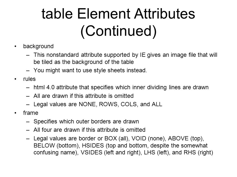 table Element Attributes (Continued) background –This nonstandard attribute supported by IE gives an image file that will be tiled as the background o