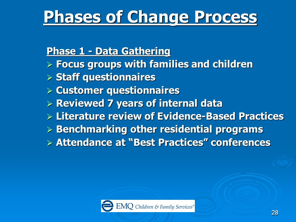 28 Phases of Change Process Phase 1 - Data Gathering  Focus groups with families and children  Staff questionnaires  Customer questionnaires  Reviewed 7 years of internal data  Literature review of Evidence-Based Practices  Benchmarking other residential programs  Attendance at Best Practices conferences