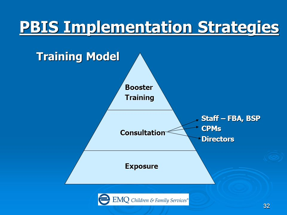 32 PBIS Implementation Strategies Training Model BoosterTraining Exposure Consultation Staff – FBA, BSP CPMsDirectors