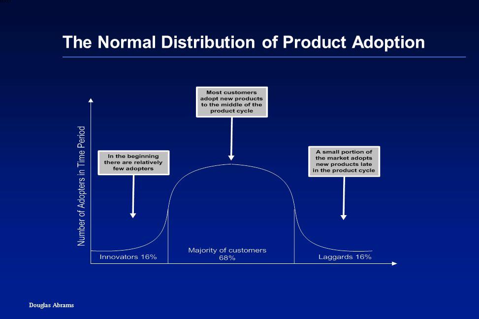17 6XXXX Douglas Abrams The Normal Distribution of Product Adoption