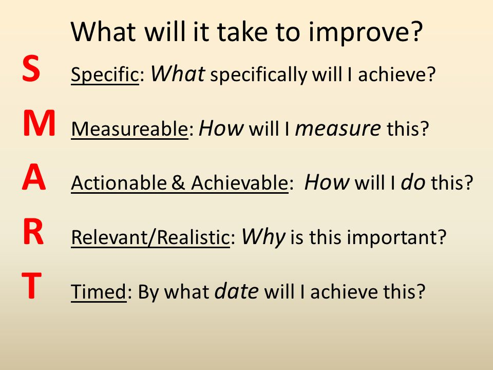 What will it take to improve? S Specific: What specifically will I achieve? M Measureable: How will I measure this? A Actionable & Achievable: How wil