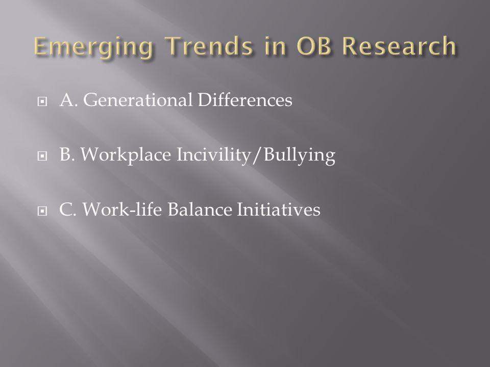  Do U.S.orgs use policies to address bullying.