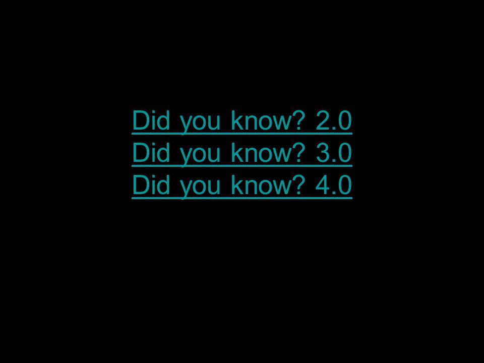 Did you know 2.0 Did you know 3.0 Did you know 4.0