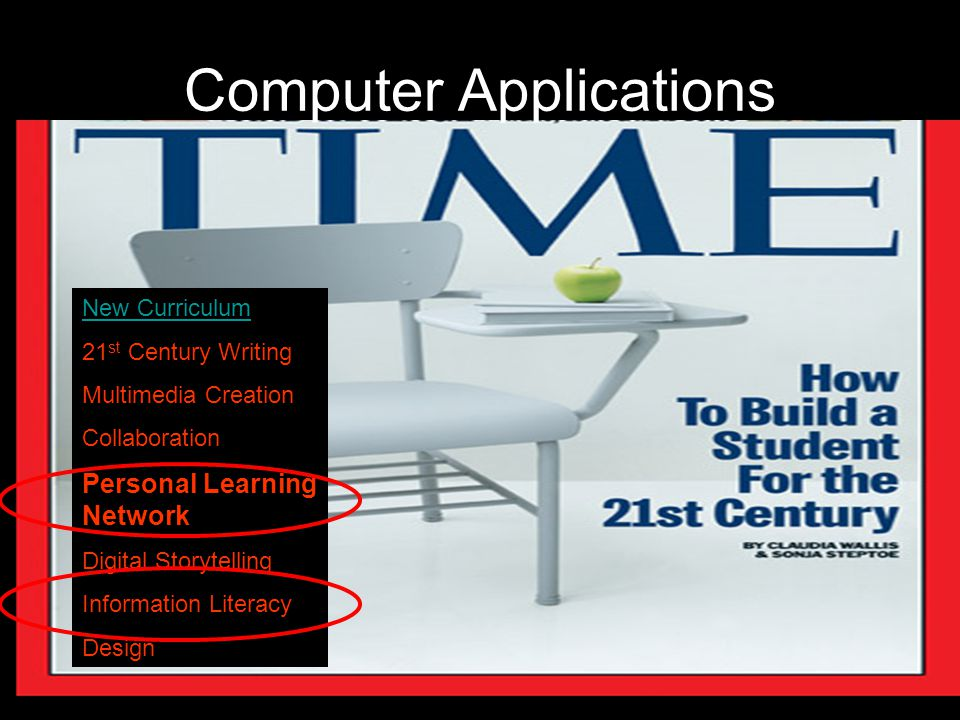 Computer Applications New Curriculum 21 st Century Writing Multimedia Creation Collaboration Personal Learning Network Digital Storytelling Informatio