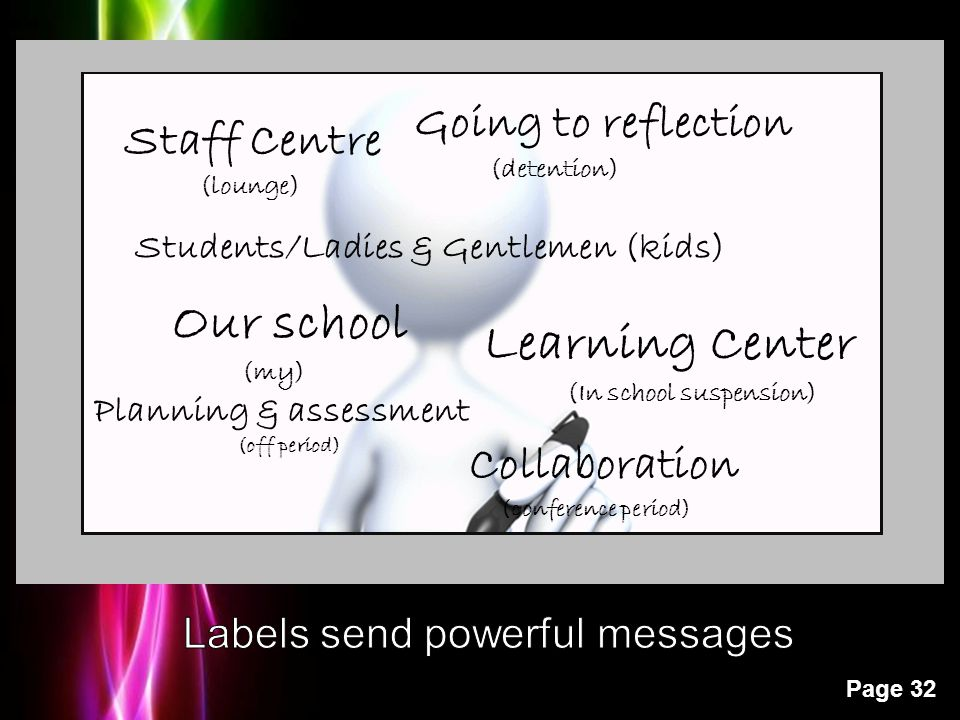 Powerpoint Templates Page 32 Single words Staff Centre (lounge) Students/Ladies & Gentlemen (kids) Collaboration (conference period) Planning & assessment (off period) Our school (my) Going to reflection (detention) Learning Center (In school suspension)