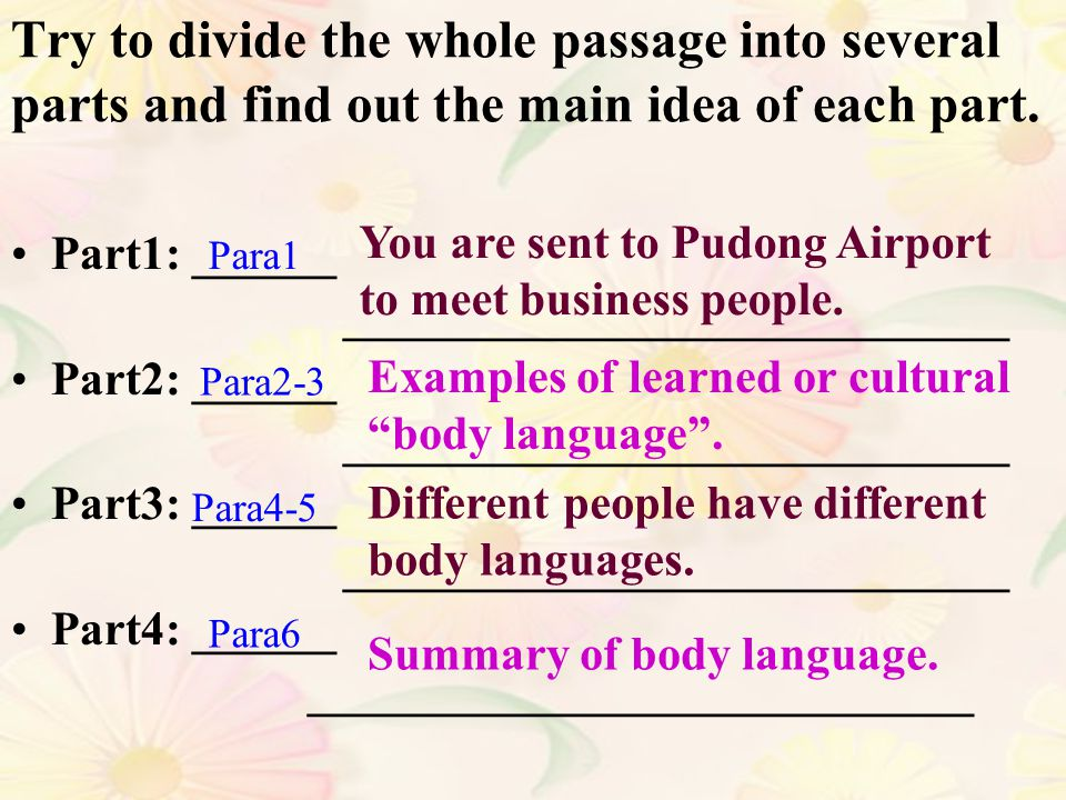 Try to divide the whole passage into several parts and find out the main idea of each part.