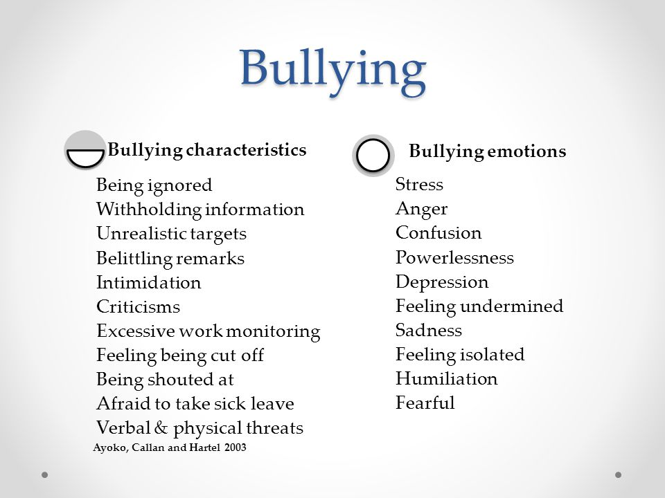 Bullying Being ignored Withholding information Unrealistic targets Belittling remarks Intimidation Criticisms Excessive work monitoring Feeling being cut off Being shouted at Afraid to take sick leave Verbal & physical threats Bullying characteristics Stress Anger Confusion Powerlessness Depression Feeling undermined Sadness Feeling isolated Humiliation Fearful Bullying emotions Ayoko, Callan and Hartel 2003