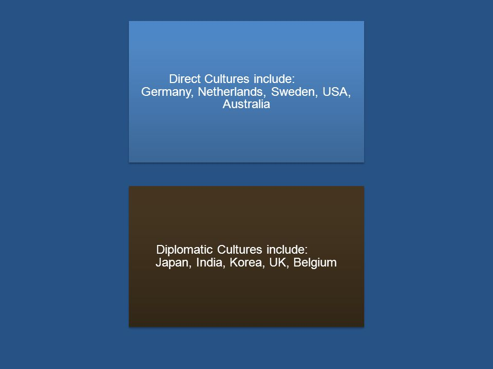 Direct Cultures include: Germany, Netherlands, Sweden, USA, Australia Diplomatic Cultures include: Japan, India, Korea, UK, Belgium
