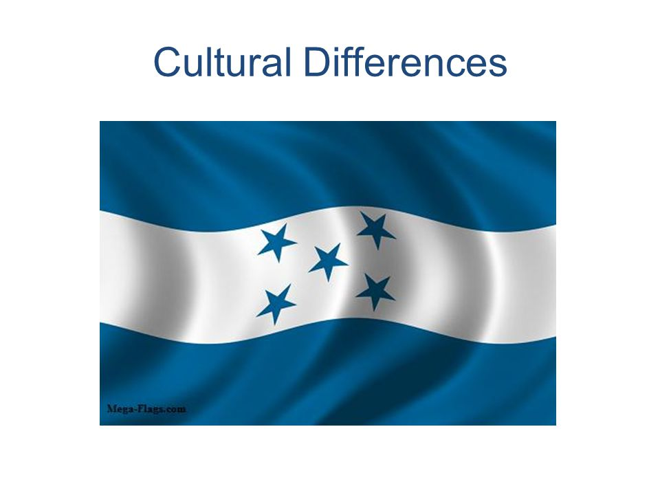 About Honduras Honduras is located in the North Central part of Central America.