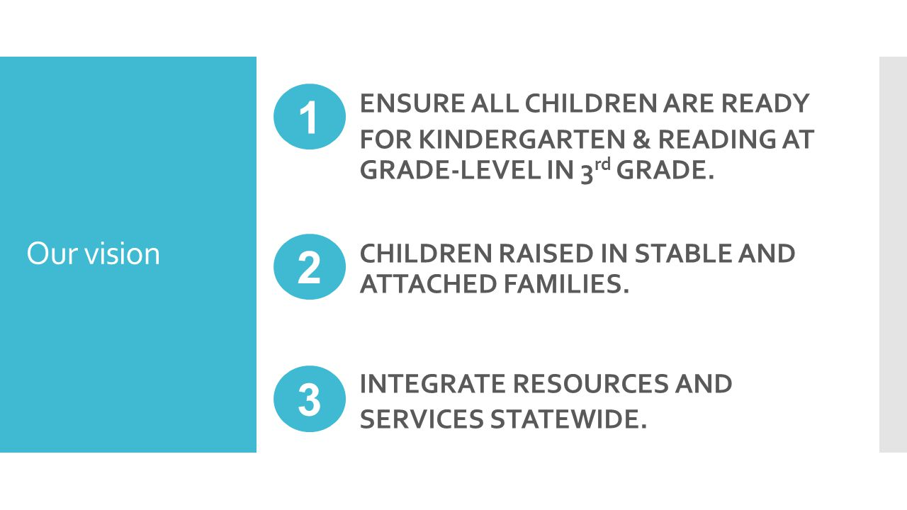Our vision ENSURE ALL CHILDREN ARE READY FOR KINDERGARTEN & READING AT GRADE-LEVEL IN 3 rd GRADE.