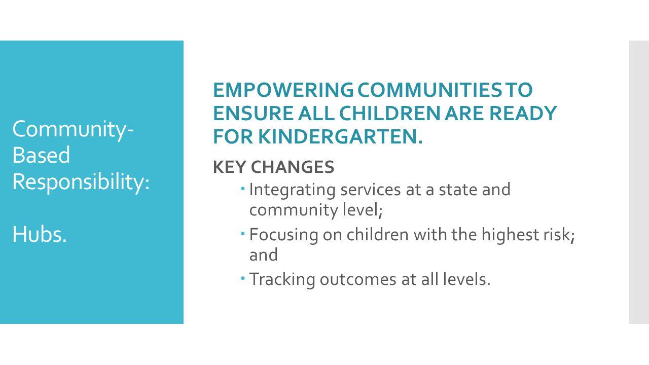 Community- Based Responsibility: Hubs.