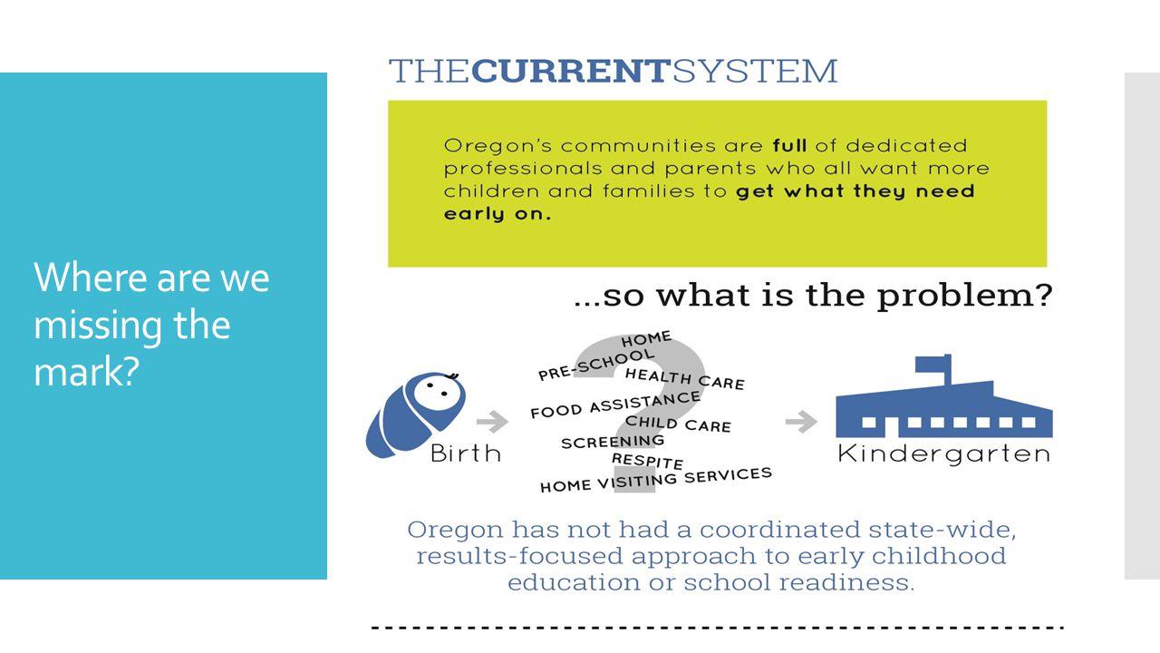 Key Kindergarten Assessment Contact Person Kara Williams Oregon Department of Education ECE & Kindergarten Specialist Kara.williams@state.or.us
