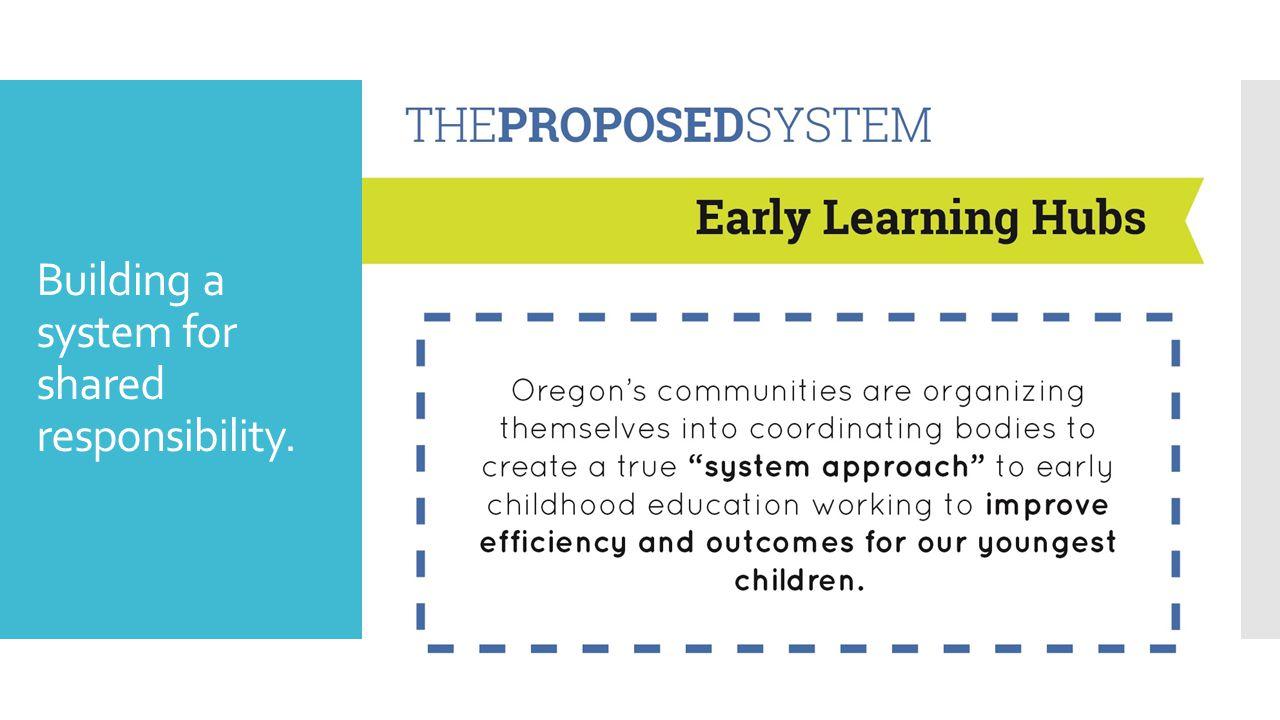 QRIS Oregon s Quality Rating and Improvement System Overview Oregon's Quality Rating and Improvement System