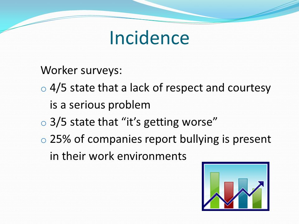 Incidence Worker surveys: o 4/5 state that a lack of respect and courtesy is a serious problem o 3/5 state that it's getting worse o 25% of companies report bullying is present in their work environments