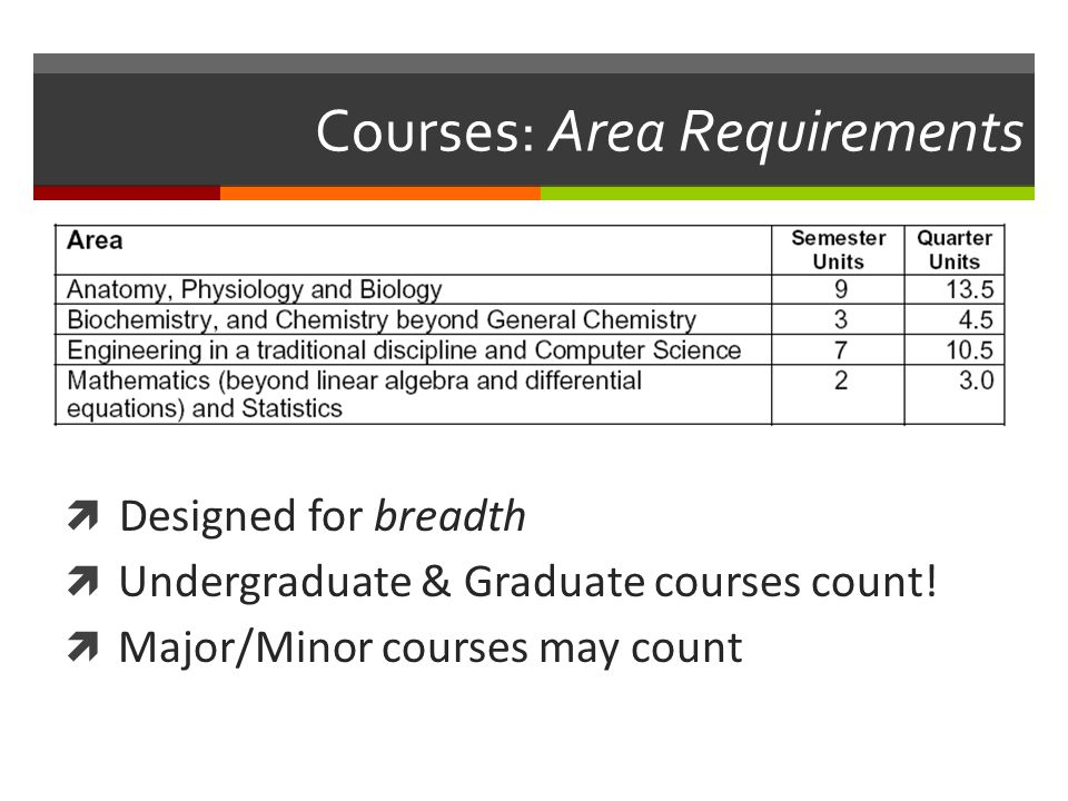 Courses: Area Requirements  Designed for breadth  Undergraduate & Graduate courses count.
