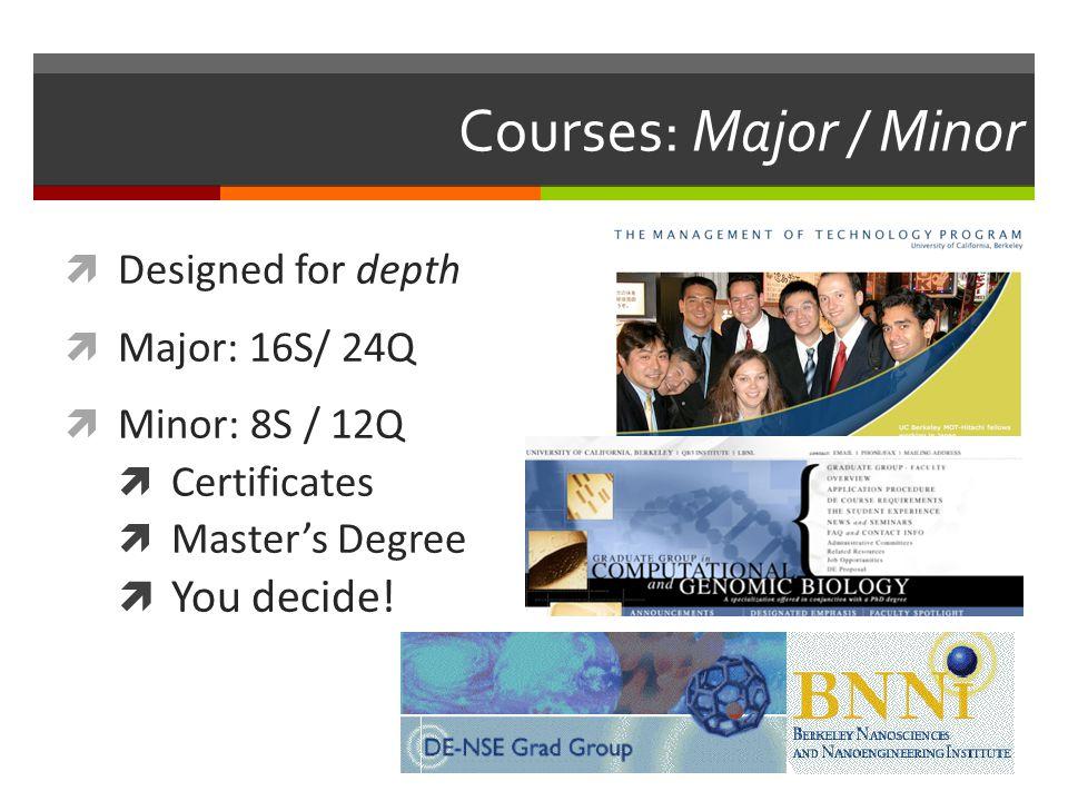  Designed for depth  Major: 16S/ 24Q  Minor: 8S / 12Q  Certificates  Master's Degree  You decide! Courses: Major / Minor