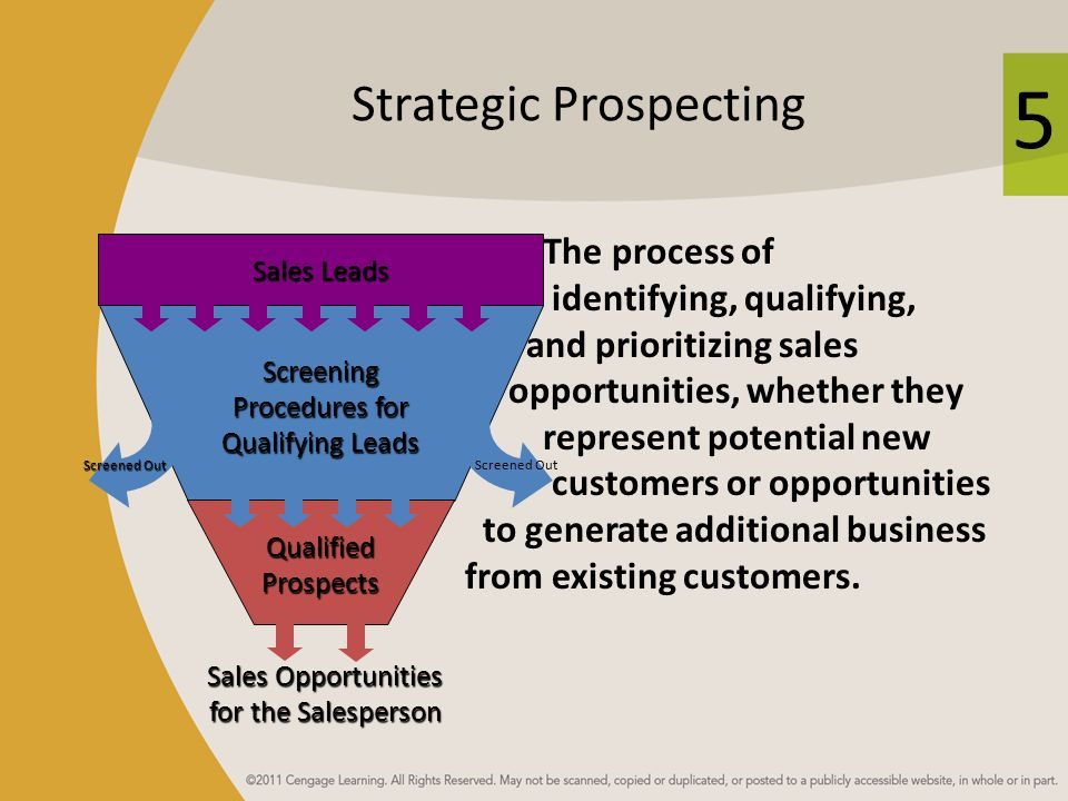 5 Strategic Prospecting Screening Procedures for Qualifying Leads Qualified Prospects The process of identifying, qualifying, and prioritizing sales opportunities, whether they represent potential new customers or opportunities to generate additional business from existing customers.