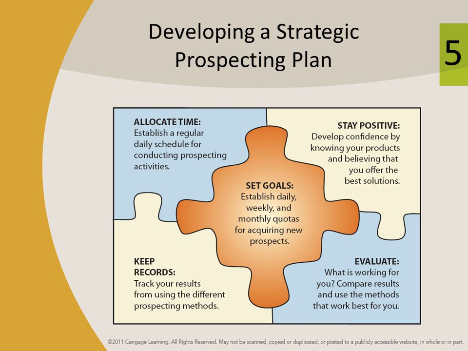 5 Developing a Strategic Prospecting Plan