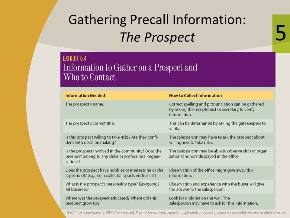 5 Gathering Precall Information: The Prospect