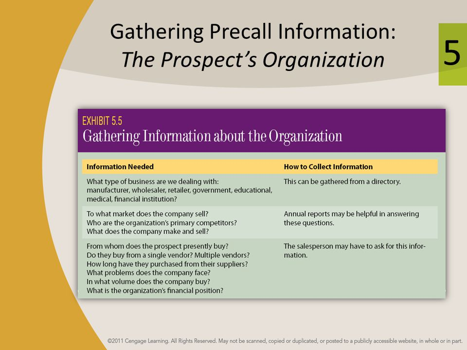 5 Gathering Precall Information: The Prospect's Organization
