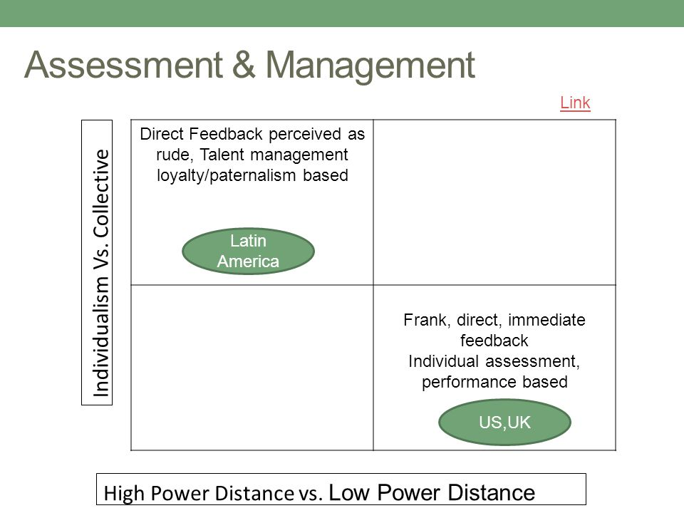Assessment & Management Direct Feedback perceived as rude, Talent management loyalty/paternalism based Frank, direct, immediate feedback Individual assessment, performance based Individualism Vs.