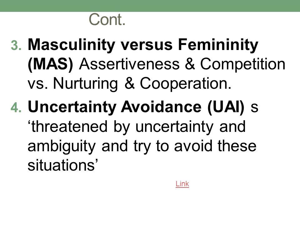 Cont.3. Masculinity versus Femininity (MAS) Assertiveness & Competition vs.