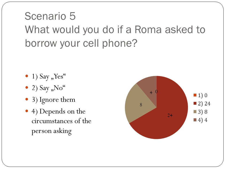 """Scenario 5 What would you do if a Roma asked to borrow your cell phone? 1) Say """"Yes"""" 2) Say """"No"""" 3) Ignore them 4) Depends on the circumstances of the"""
