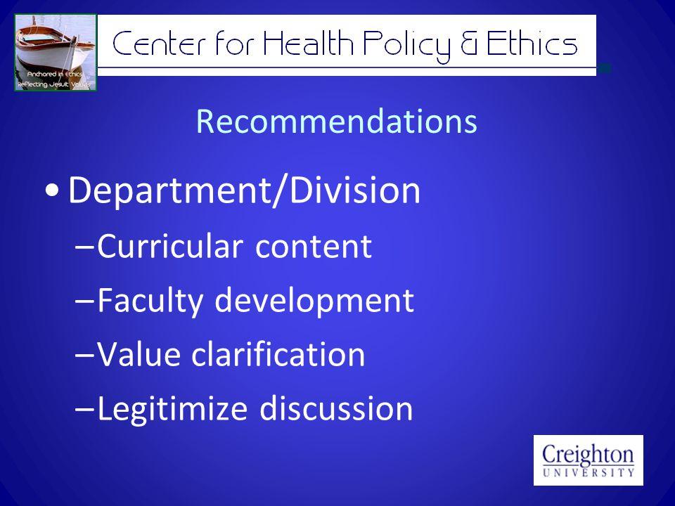 Recommendations Department/Division –Curricular content –Faculty development –Value clarification –Legitimize discussion