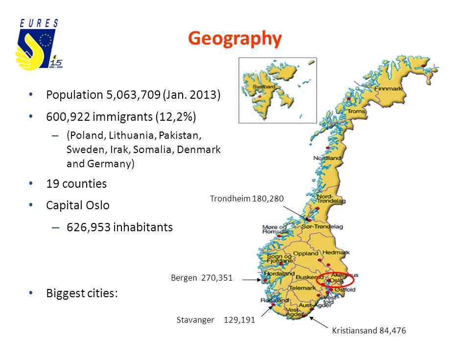 Geography Population 5,063,709 (Jan.