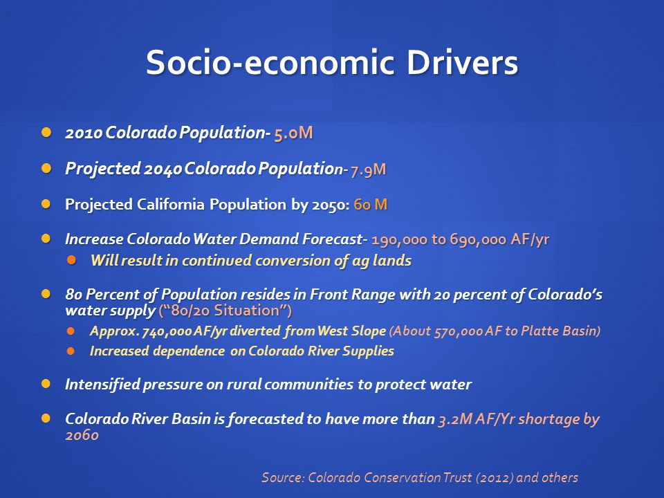 Socio-economic Drivers 2010 Colorado Population- 5.0M 2010 Colorado Population- 5.0M Projected 2040 Colorado Populatio n- 7.9M Projected 2040 Colorado Populatio n- 7.9M Projected California Population by 2050: 60 M Projected California Population by 2050: 60 M Increase Colorado Water Demand Forecast- 190,000 t0 690,000 AF/yr Increase Colorado Water Demand Forecast- 190,000 t0 690,000 AF/yr Will result in continued conversion of ag lands Will result in continued conversion of ag lands 80 Percent of Population resides in Front Range with 20 percent of Colorado's water supply ( 80/20 Situation ) 80 Percent of Population resides in Front Range with 20 percent of Colorado's water supply ( 80/20 Situation ) Approx.