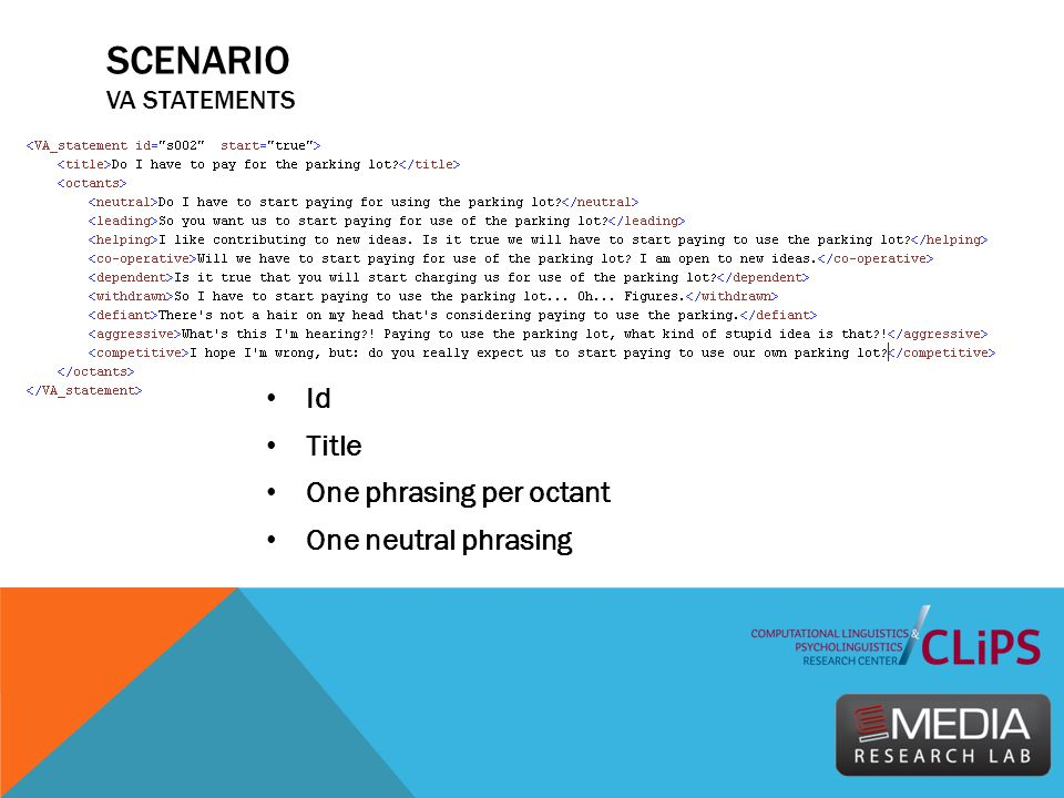 SCENARIO VA STATEMENTS Id Title One phrasing per octant One neutral phrasing