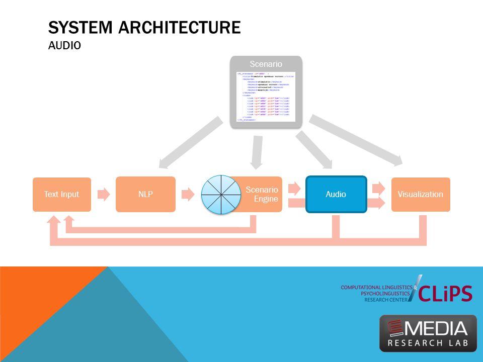 SYSTEM ARCHITECTURE AUDIO Text Input NLP Scenario Engine Audio Visualization Scenario