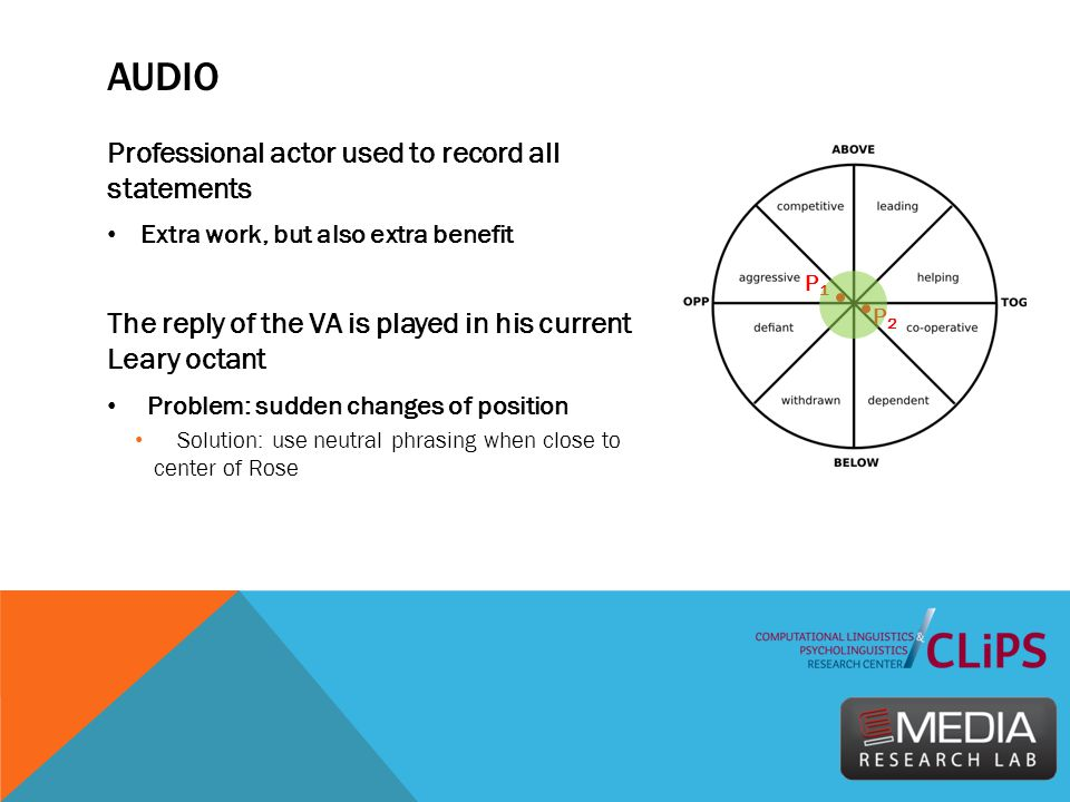 AUDIO Professional actor used to record all statements Extra work, but also extra benefit The reply of the VA is played in his current Leary octant Pr