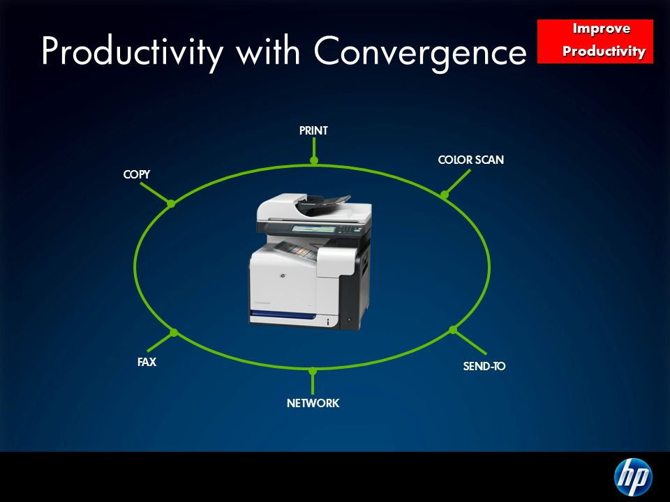 Productivity with Convergence Improve Improve Productivity Productivity COPY PRINT FAX COLOR SCAN SEND-TO NETWORK