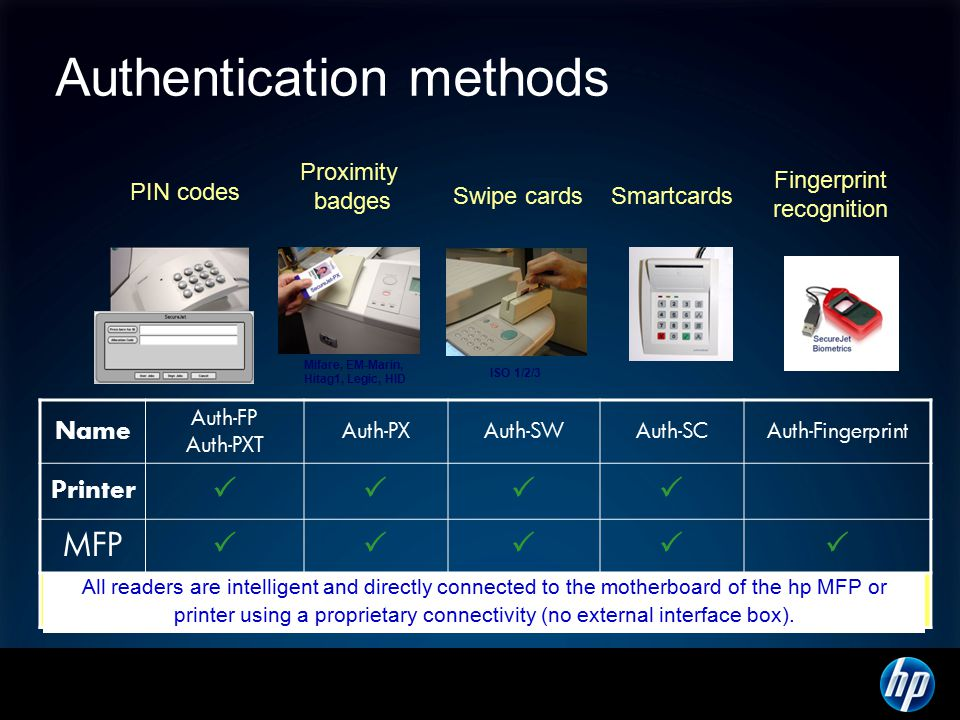 Name Auth-FP Auth-PXT Auth-PXAuth-SWAuth-SCAuth-Fingerprint Printer  MFP  Authentication methods PIN codes Proximity badges Swipe cardsSmartcards All readers are intelligent and directly connected to the motherboard of the hp MFP or printer using a proprietary connectivity (no external interface box).