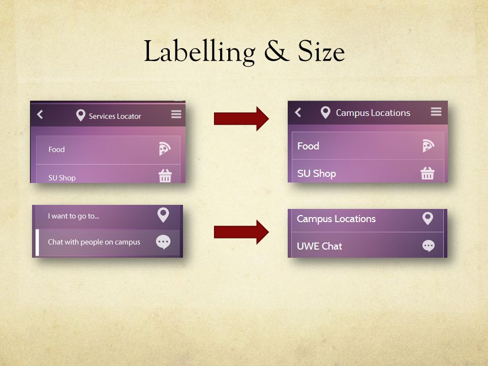 Labelling & Size