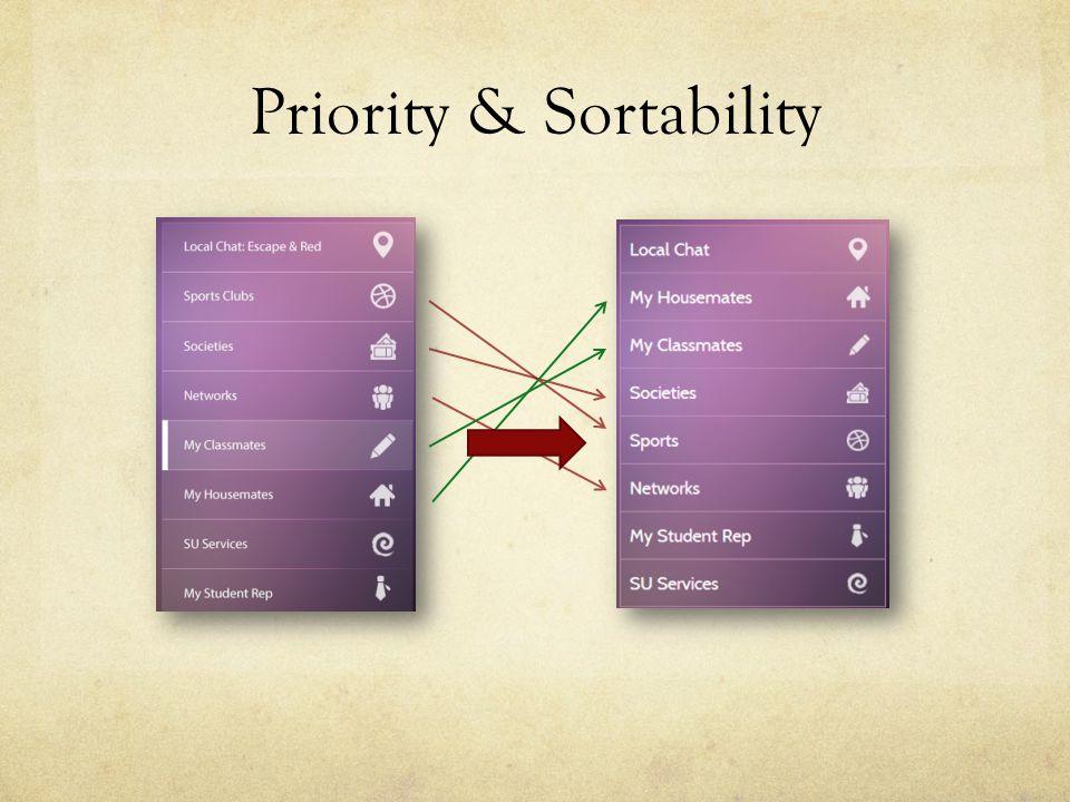 Priority & Sortability