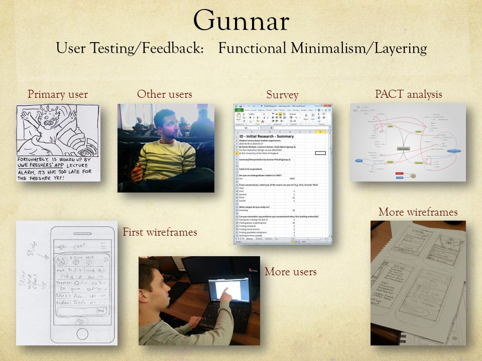 Gunnar User Testing/Feedback: Functional Minimalism/Layering Primary user Other users PACT analysis Survey First wireframes More users More wireframes