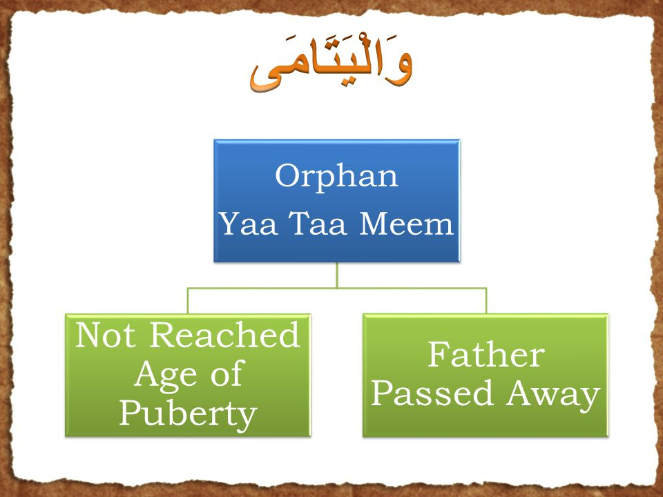 Orphan Yaa Taa Meem Not Reached Age of Puberty Father Passed Away